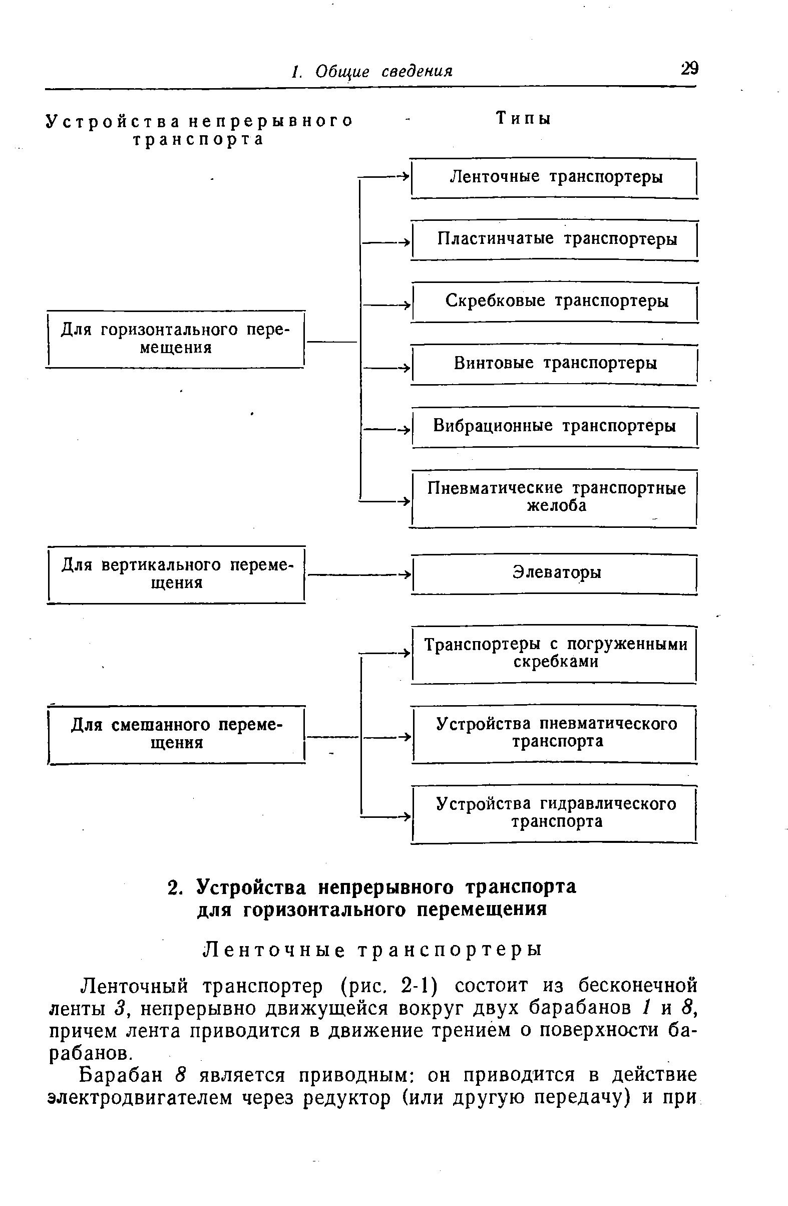 Справочник по транспортерам суппорт на фольксваген транспортер т4