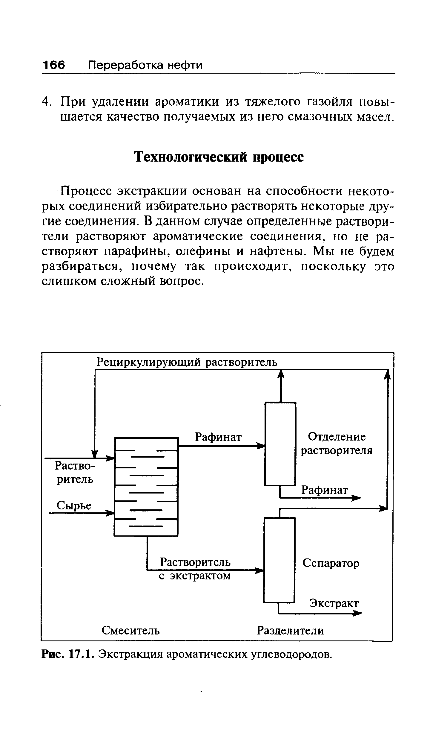 Технологическая схема экстракции растительного масла