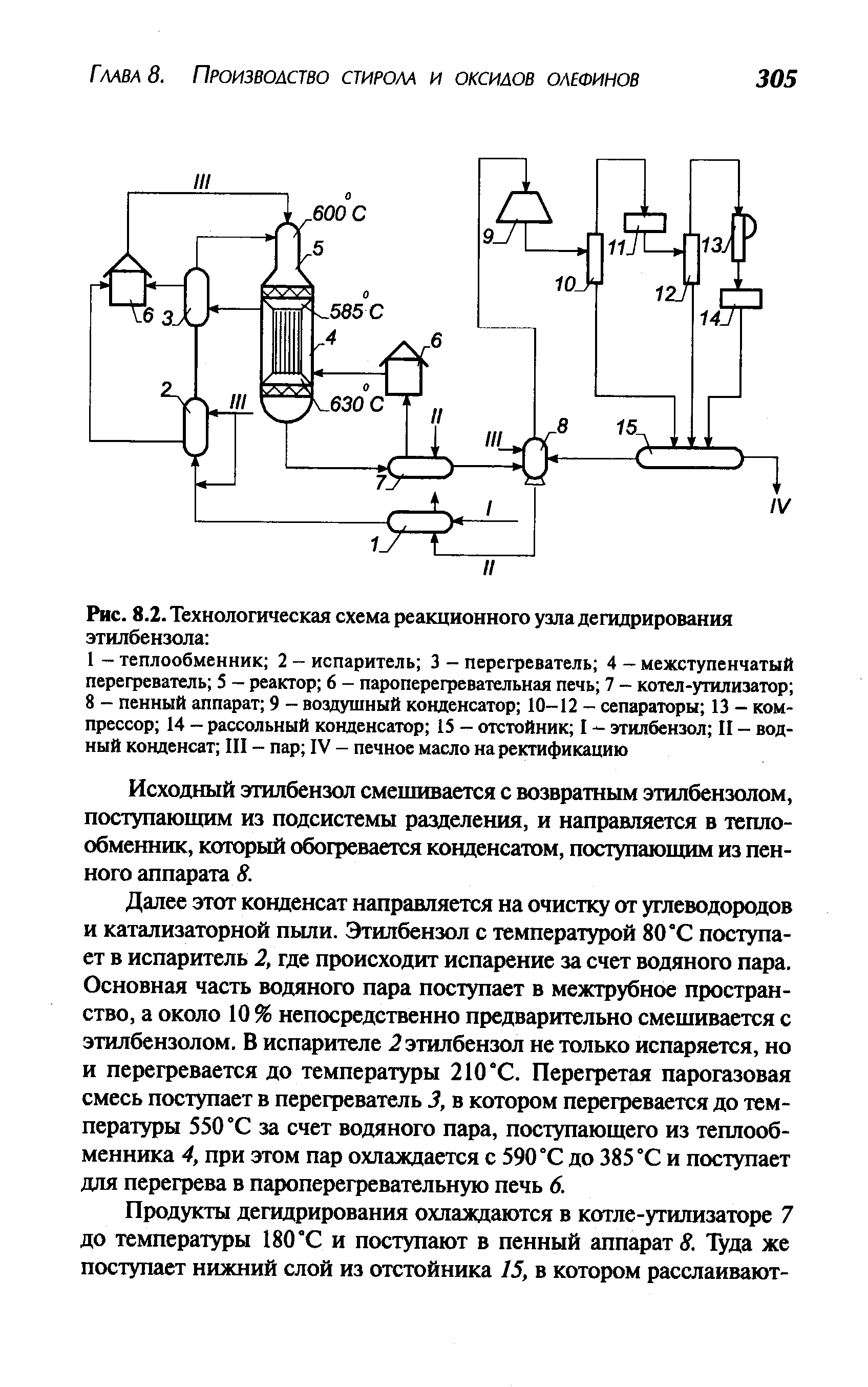 Технологическая схема дегидрирования этилбензола