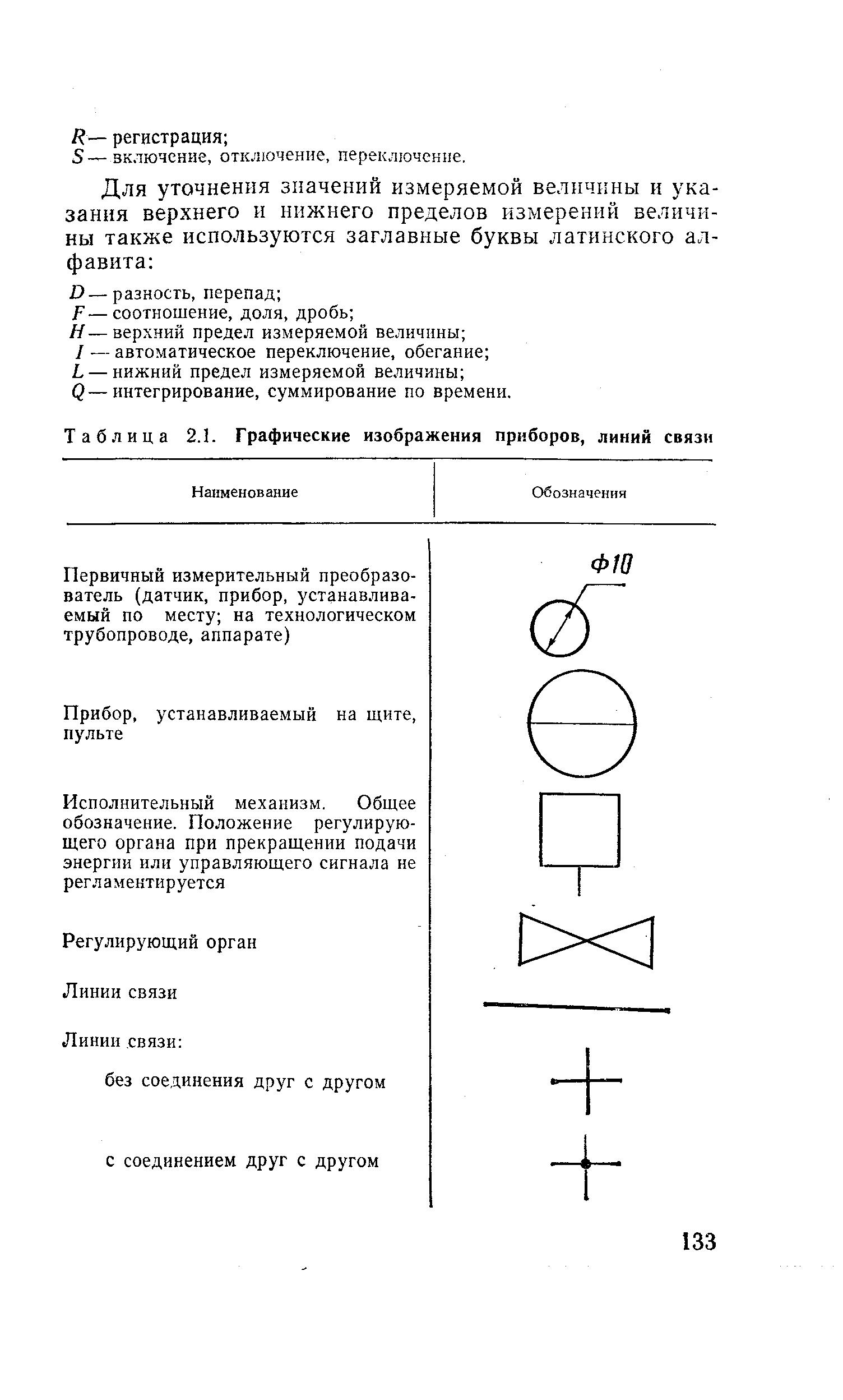Графическое обозначение линий на схеме щита автоматизации