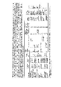 """Таблица 8-2. <a href=""""/info/140729"""">Аналитические характеристики</a> <a href=""""/info/410326"""">наиболее важных</a> приборов, используемых для <a href=""""/info/5100"""">элементного анализа</a>. <a href=""""/info/140729"""">Аналитические характеристики</a> включают <a href=""""/info/5532"""">пределы обнаружения</a> (ПО) в растворе (нг/мл) или <a href=""""/info/5543"""">твердой пробе</a> (млн ), <a href=""""/info/1403099"""">помехоустойчивость</a> (робастность, <a href=""""/info/1418543"""">отсутствие влияния</a> основы), селективность (отсутствие <a href=""""/info/140811"""">спектральных помех</a>) и воспроизводимость. <a href=""""/info/142820"""">Инструментальные характеристики</a> включают желательную <a href=""""/info/583350"""">форму пробы</a>, жидкую или твердую, <a href=""""/info/146195"""">минимальный расход</a> пробы и максимальную <a href=""""/info/481813"""">солевую концентрацию</a> в случае раствора. АЭС — <a href=""""/info/141079"""">атомно-эмиссионная спектрометрия</a>, А АС— <a href=""""/info/140797"""">атомно-абсорбционная спектрометрия</a>, МС —<a href=""""/info/6125"""">масс-спектрометрия</a>, ИСП — <a href=""""/info/141592"""">индуктивно-связанная плазма</a>, ЛТР — лампа с тлеющим разрядом, ГП — <a href=""""/info/140765"""">графитовая печь</a>, ТИ — термоиониэация, ИИ — <a href=""""/info/141596"""">искровой источник</a>, ЛИФС - лазерно-индуцированная <a href=""""/info/85822"""">флуоресцентная спектрометрия</a>, РФСВД — <a href=""""/info/141885"""">рентгенофлуоресцентная спектрометрия</a> с волновой дисперсией"""