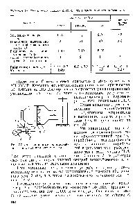 Кожухотрубный конденсатор WTK CF 135 Глазов