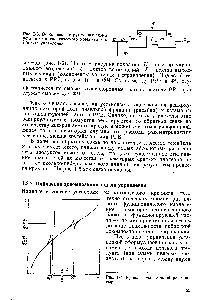 Схема установки каталитического крекинга фото 824