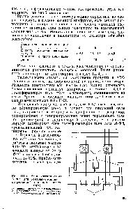 Схема измерения арона