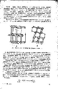 Схема строения графита