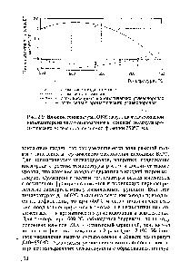 Новые методы синтеза гетероциклических хинонов цизин 1979 химия гетероциклических соединений