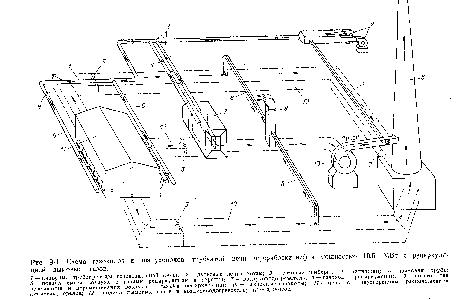 Схема газоходов и воздуховодов