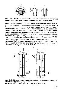 Кожухотрубчатые многоходовые теплообменники Кожухотрубный испаритель ONDA LPE 540 Братск