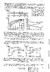 Поршневой компрессор сухого хода, тип Corken-291