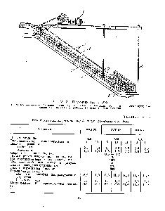 Шумовые характеристики конвейеров уклс конвейер