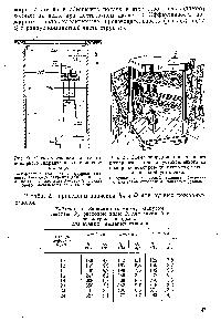 схема ствол а от пожарного гидранта