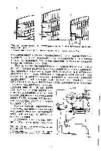 Плотность кислотоупорного кирпича