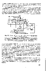 Хлористый кальций схема