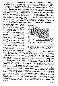 Справочник по ферритами