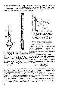 СПБ. Термометр технический ГОСТ 2823 -73: photobaraholka