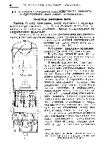 Схема установки каталитического крекинга фото 708