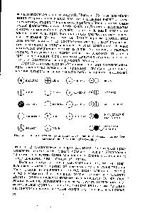Простые рисунки из символов член