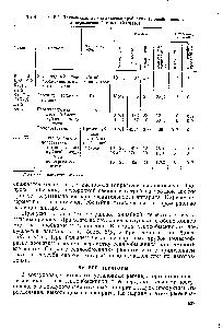 Характеристики трубчатых теплообменников теплообменники жесткого типа