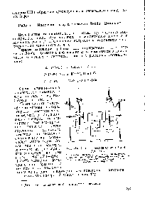 Рис. 114. Гальванический элемент Якоби— Даниэля