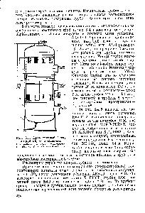 Прямотрубный теплообменник теплообменник твн-180