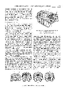 Винтовой компрессор — Википедия