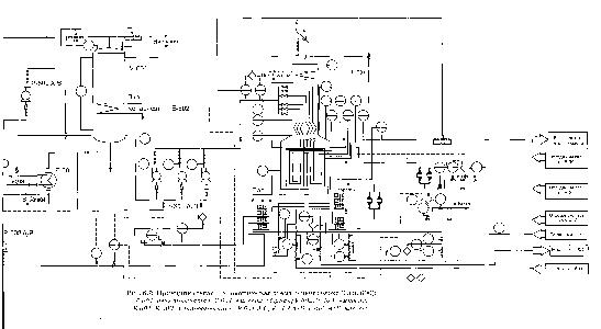 Печь трубчатая схема