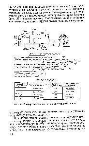 Пример обозначения теплообменника Пластинчатый теплообменник Анвитэк AX 20 Нижний Тагил