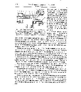 Схема тестомесильных машин