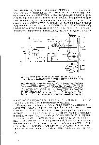 Схема нуль-индикатора