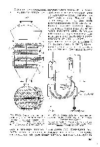 Схема установки каталитического крекинга фото 889