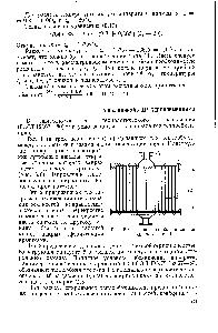 Гост на спиральные теплообменники Теплообменник Ридан НН 130 Ду 200 Шадринск