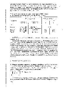 Электронные спектры гетероциклов