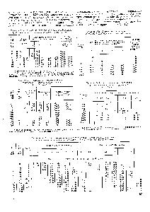 Расчет диаметра труб для теплообменника Кожухотрубные теплообменники FUNKE серии CCFA/SSCFA Чайковский