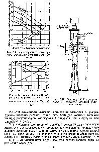 Характеристика элеватор водоструйный снять магнитолу фольксваген транспортер