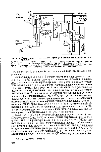 Производство аммиака технологическая схема фото 725