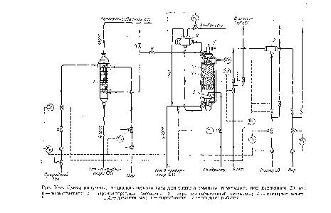 Перевести теплообменник-смеситель пар для пластинчатых теплообменников
