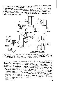 Бутадиен-стирол схема