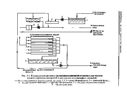 схема ультрафильтрационной